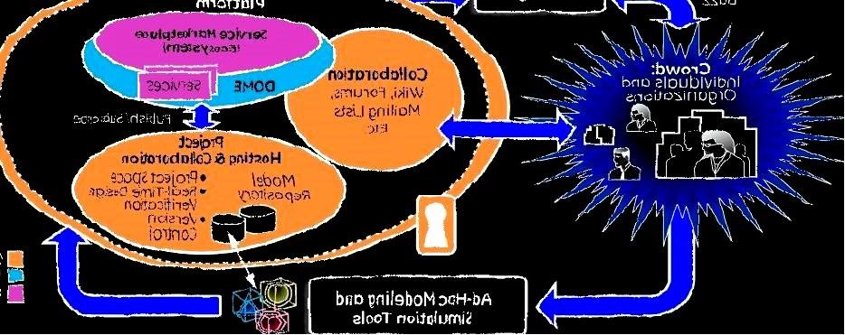 le-crowdsourcing.jpg